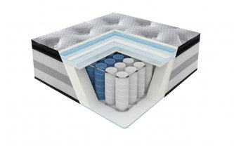Pacific Sleep Firm Super King Mattress