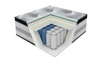 Pacific Sleep Plush Queen Mattress